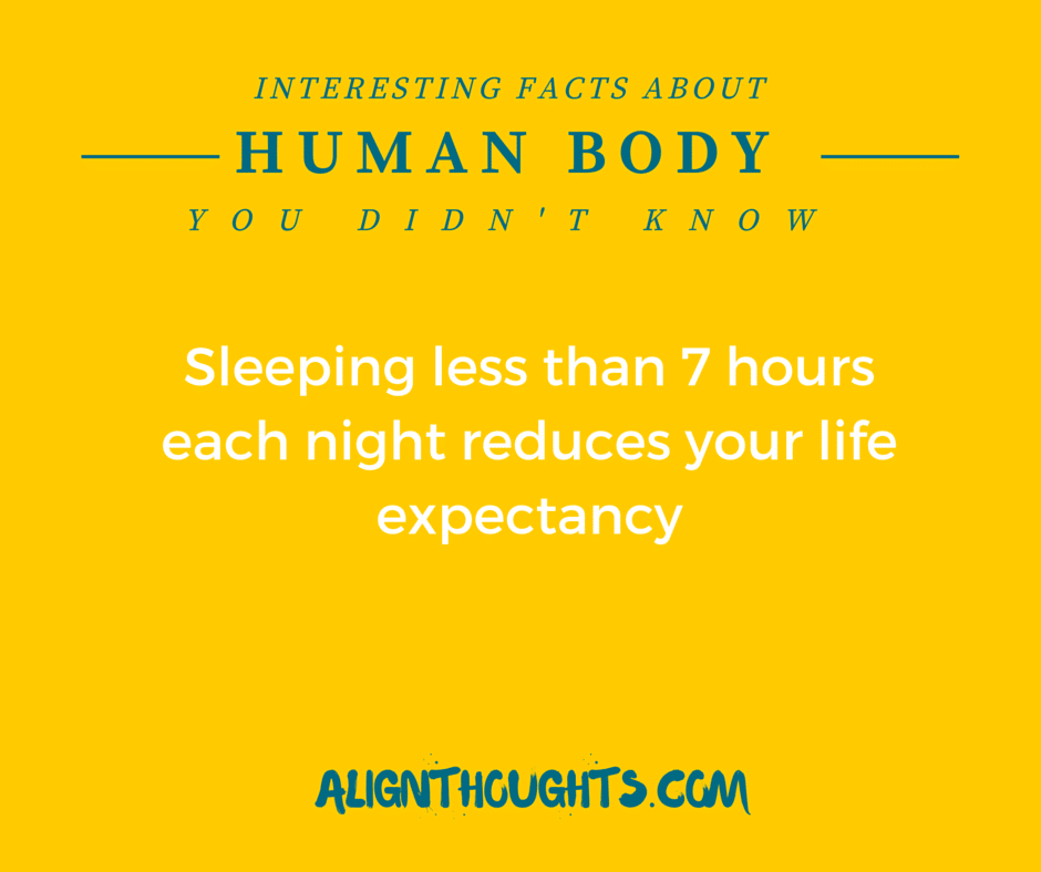 Incredible Human Body Facts You Must Know AlignThoughts Web Publishing Inspiration Interesting Thoughts About Life