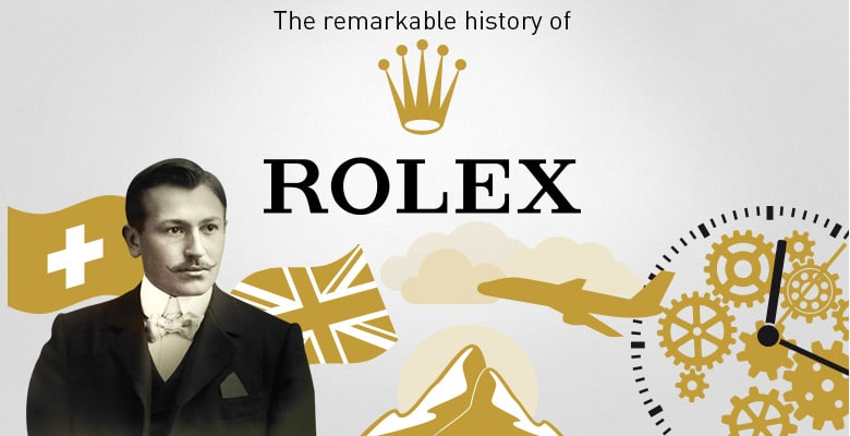 rolex-brand-history-infographic-dreamchrono