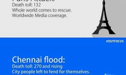 14 Life Incidents #ChennaiFloods Left Us Back