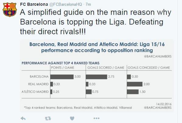 align thoughts-twitter-messi-trending-barcelona