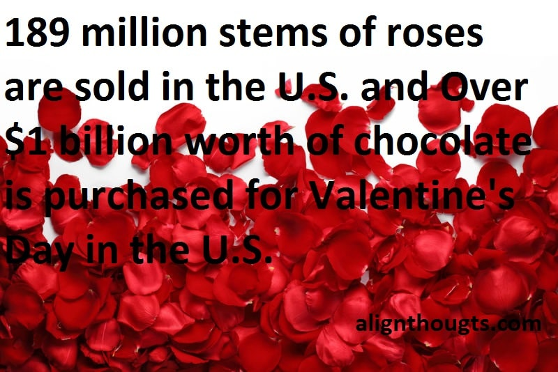 alignthoughts-facts-about-valentines-day2