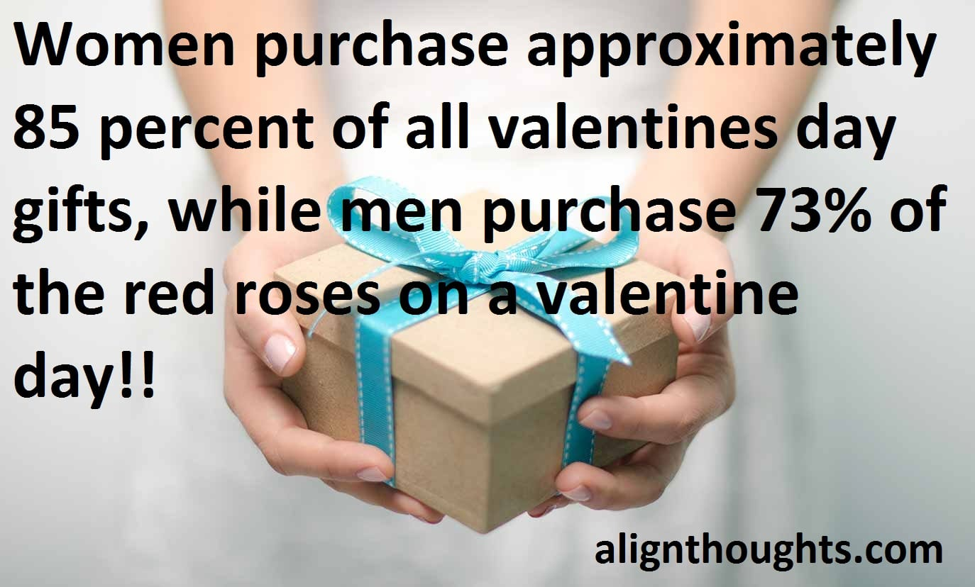 alignthoughts-facts-about-valentines-day3