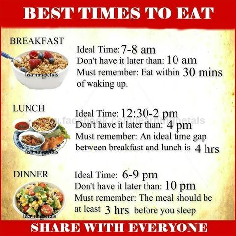 Best Time Of Day To Eat Certain Foods
