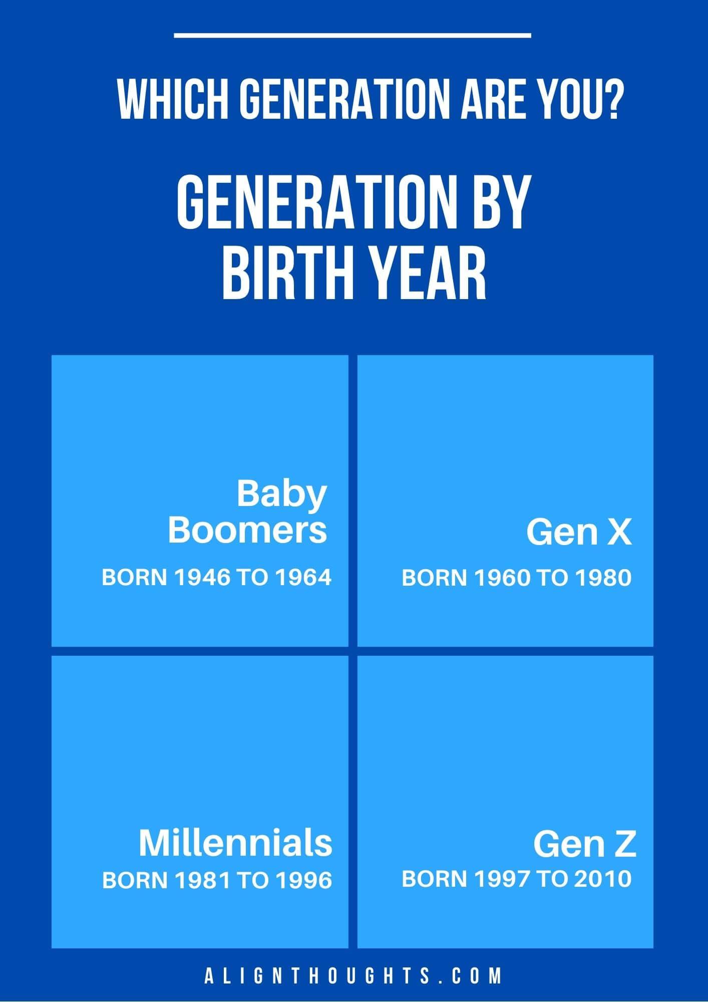 millennial struggles-problems of millennials-alignthoughts