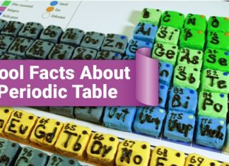 periodic-table-interseting-facts-align-thoughts.com