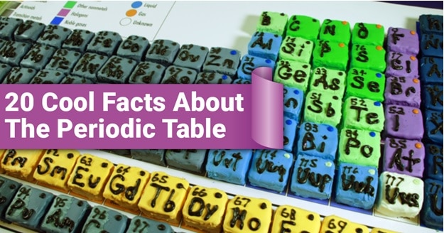 periodic-table-interseting-facts-atomic weight table