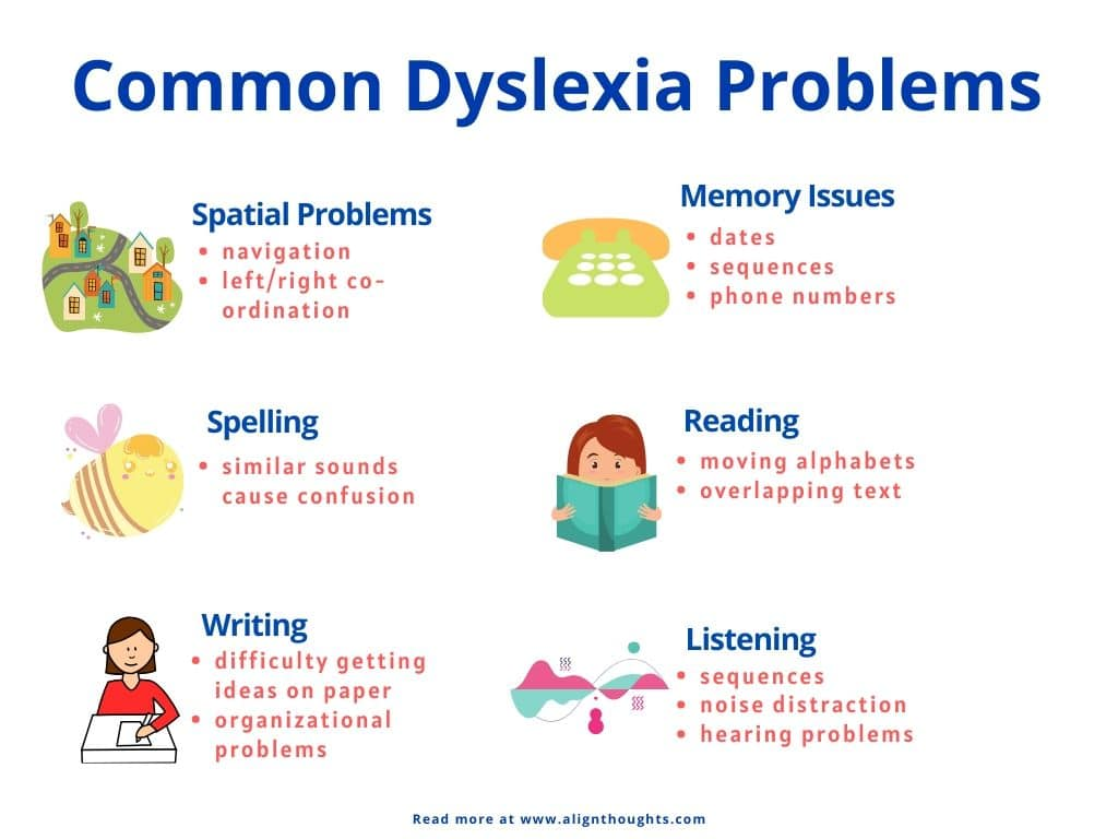 Common Dyslexia Problems