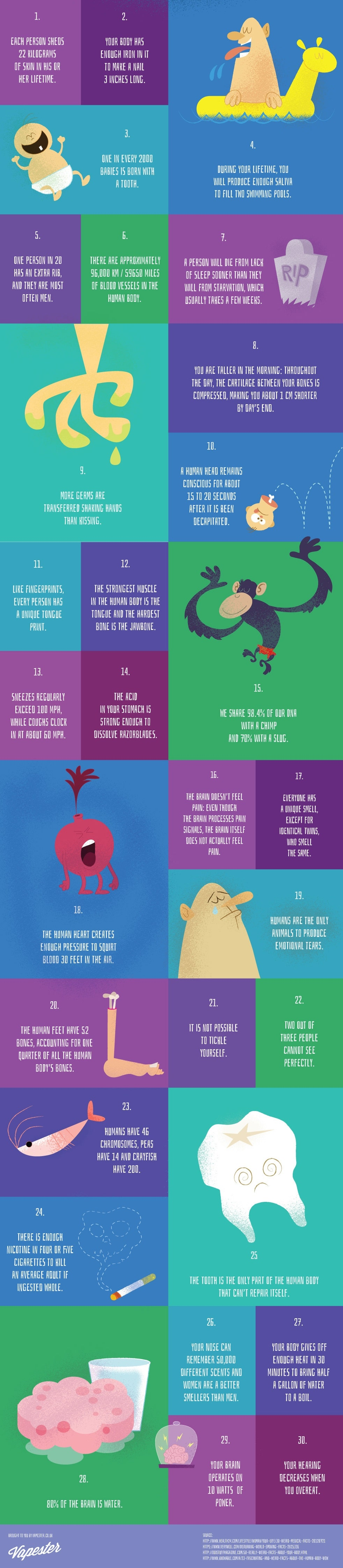 Weirdly-Fascinating-Facts-Part2