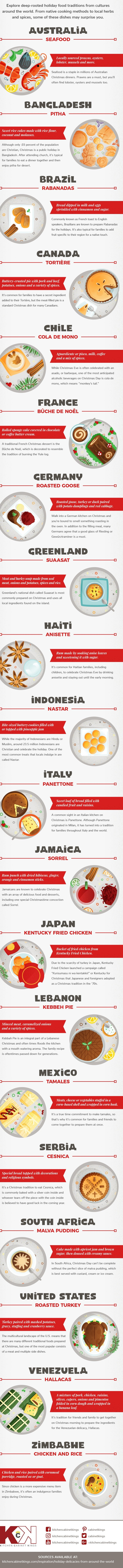 20-Holiday-Delicacies-From-Around-The-World-Align-Thoughts