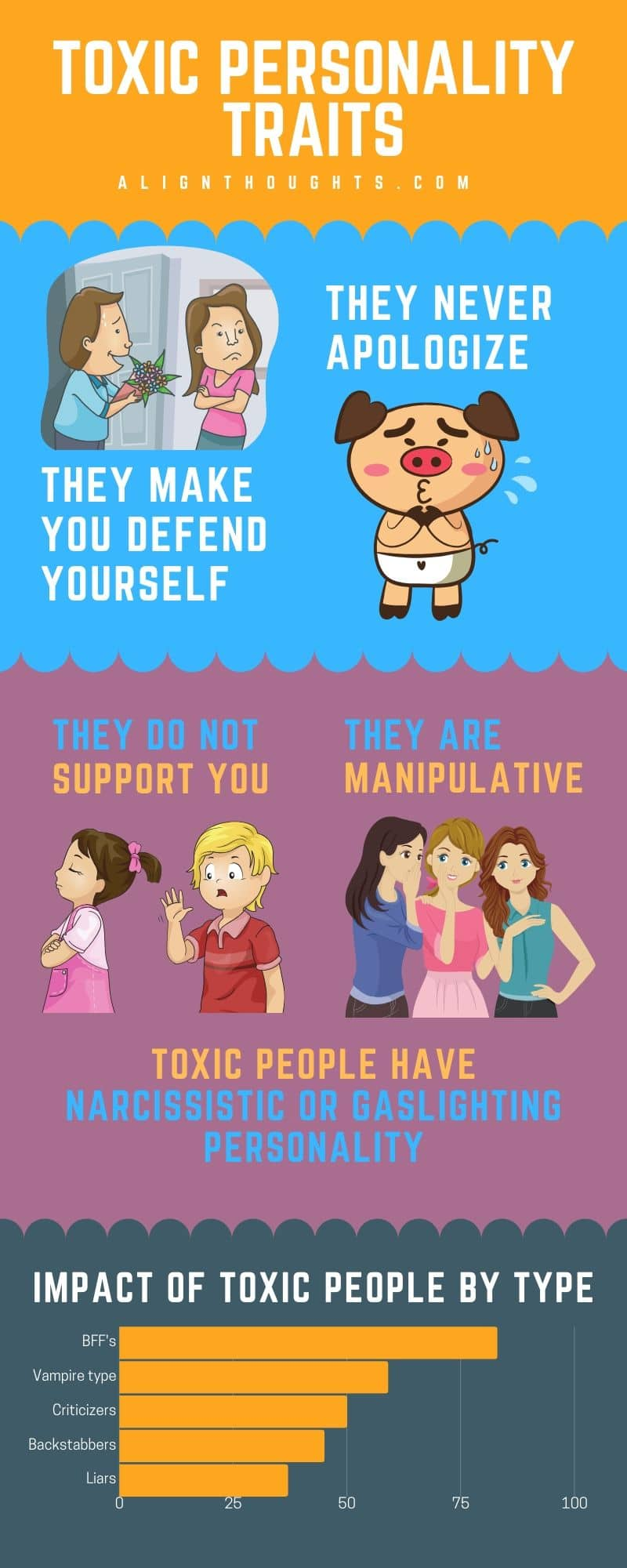 toxic personality traits-alignthoughts