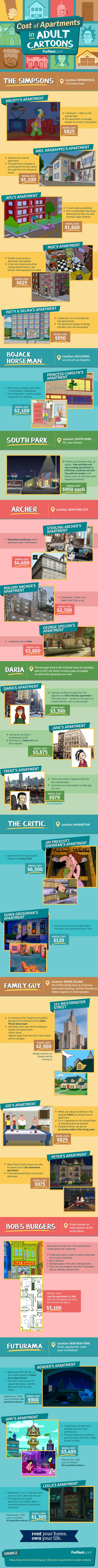 cost-of-apartments-in-adult-cartoons_IG-align-thoughts