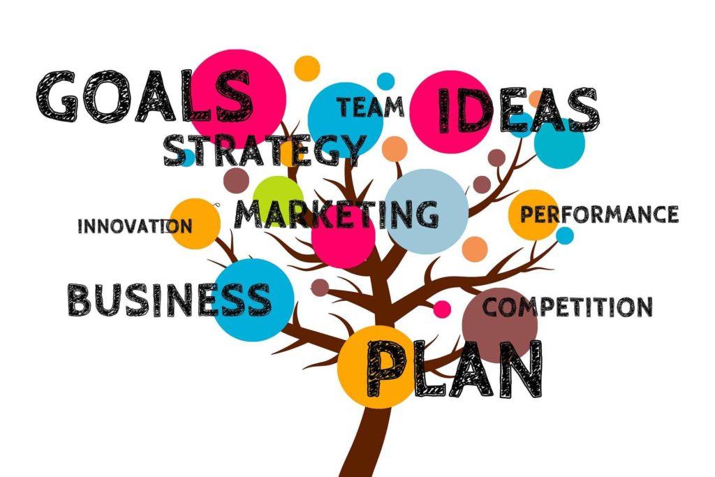 make it happen_alignthoughts