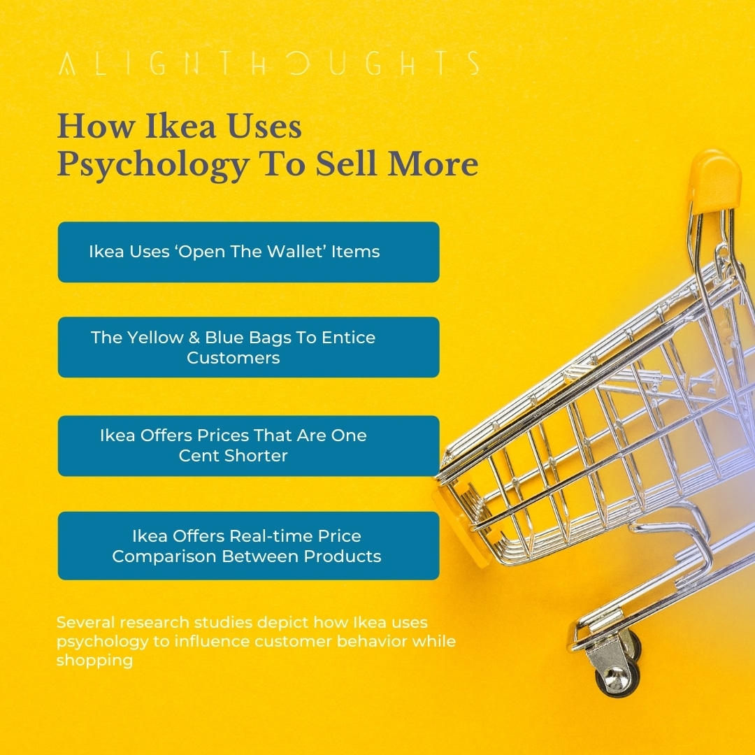 the-ikea-marketing-where-is-ikea-from-alignthoughts