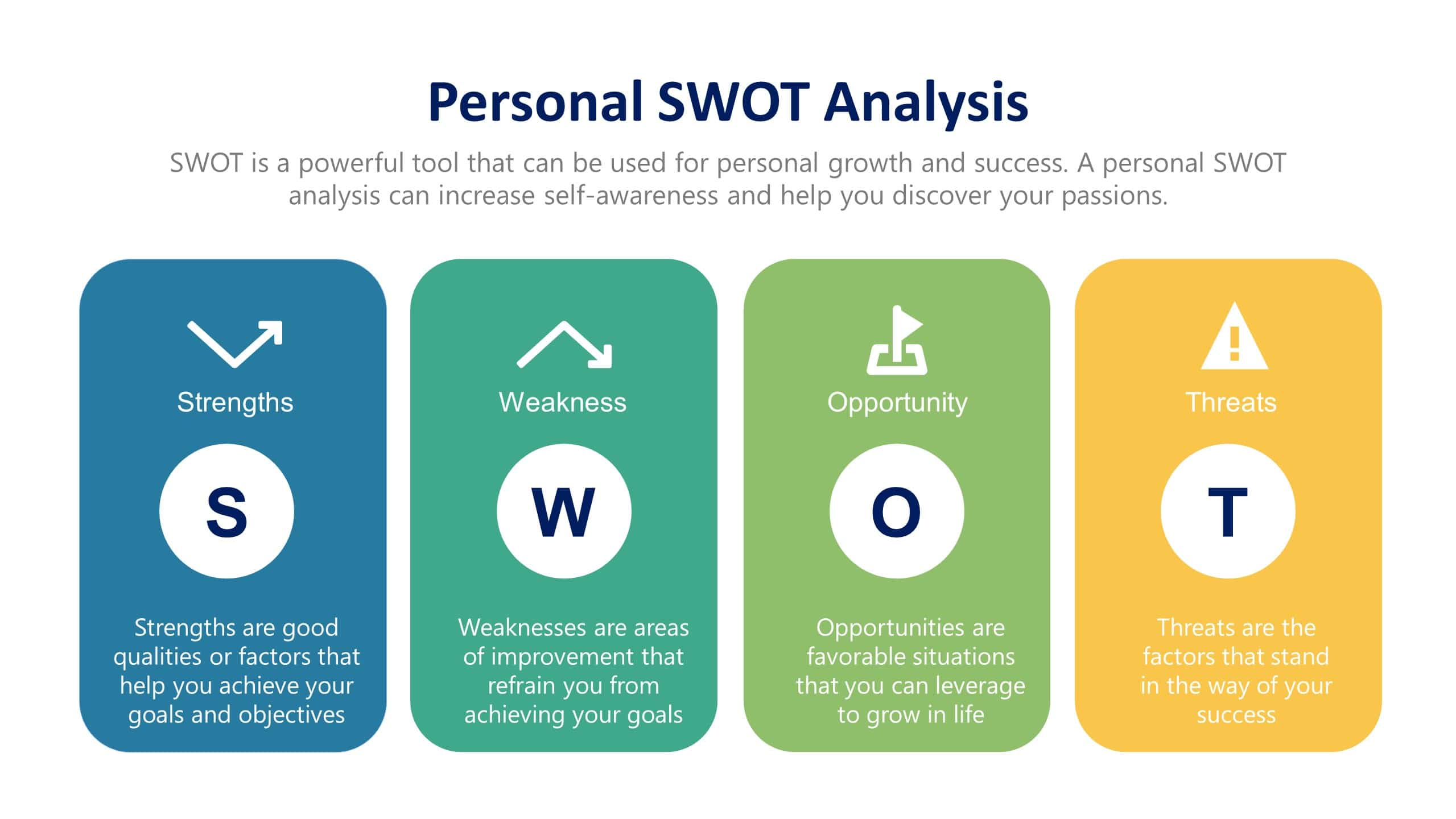 Personal SWOT analysis-alignthoughts