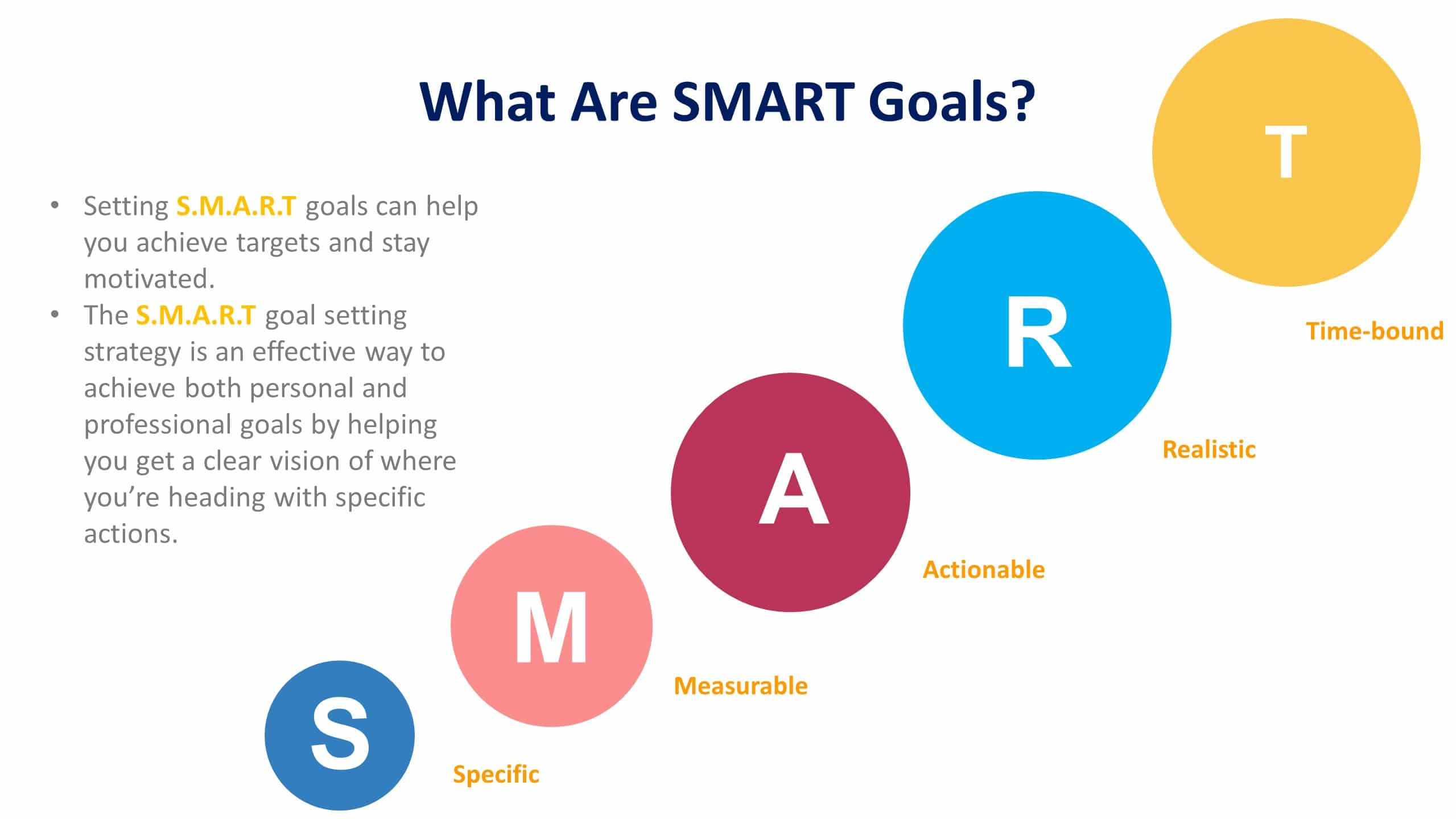 SMART goals for business2-alignthoughts