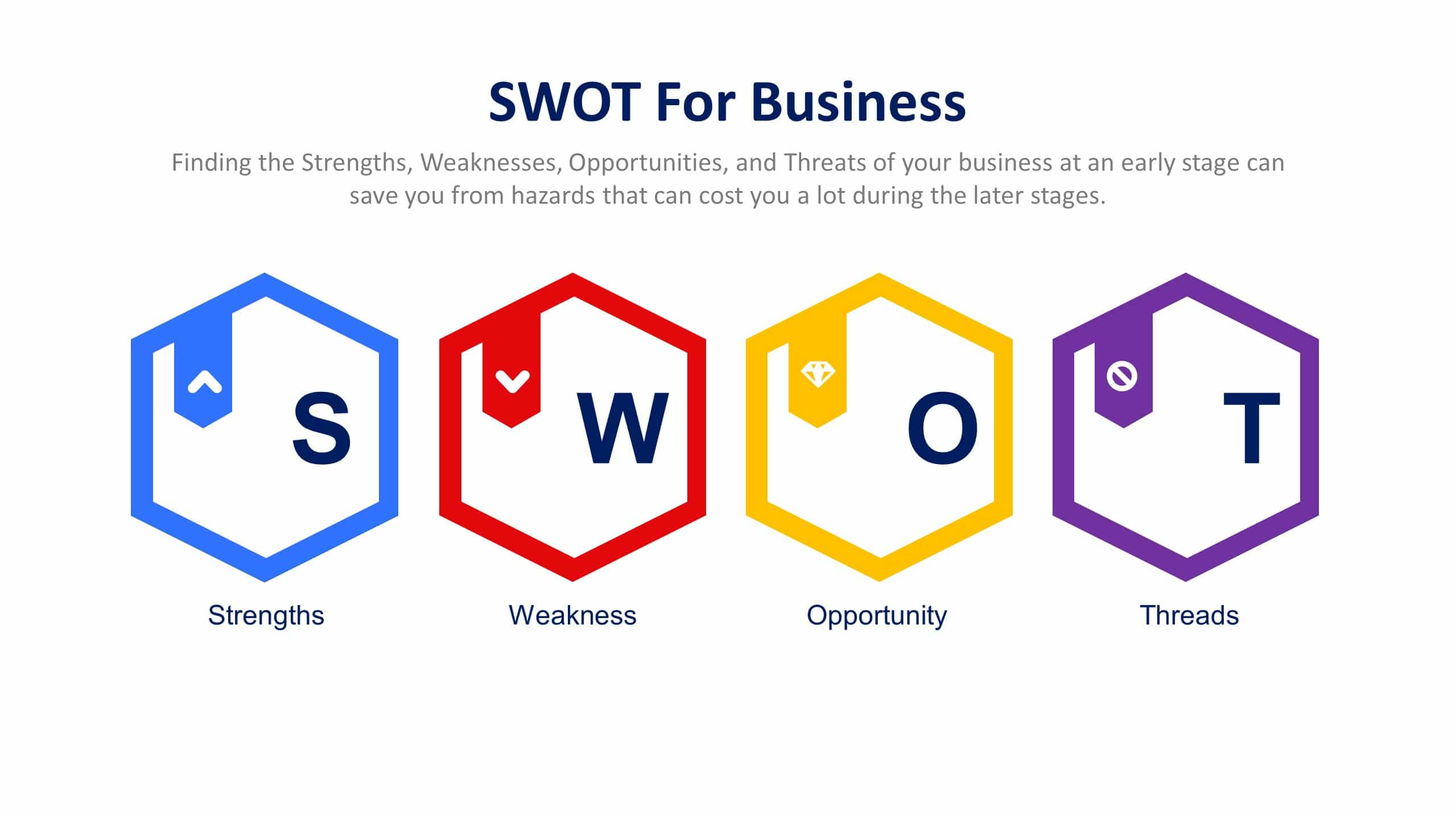 SWOT for business-alignthoughts