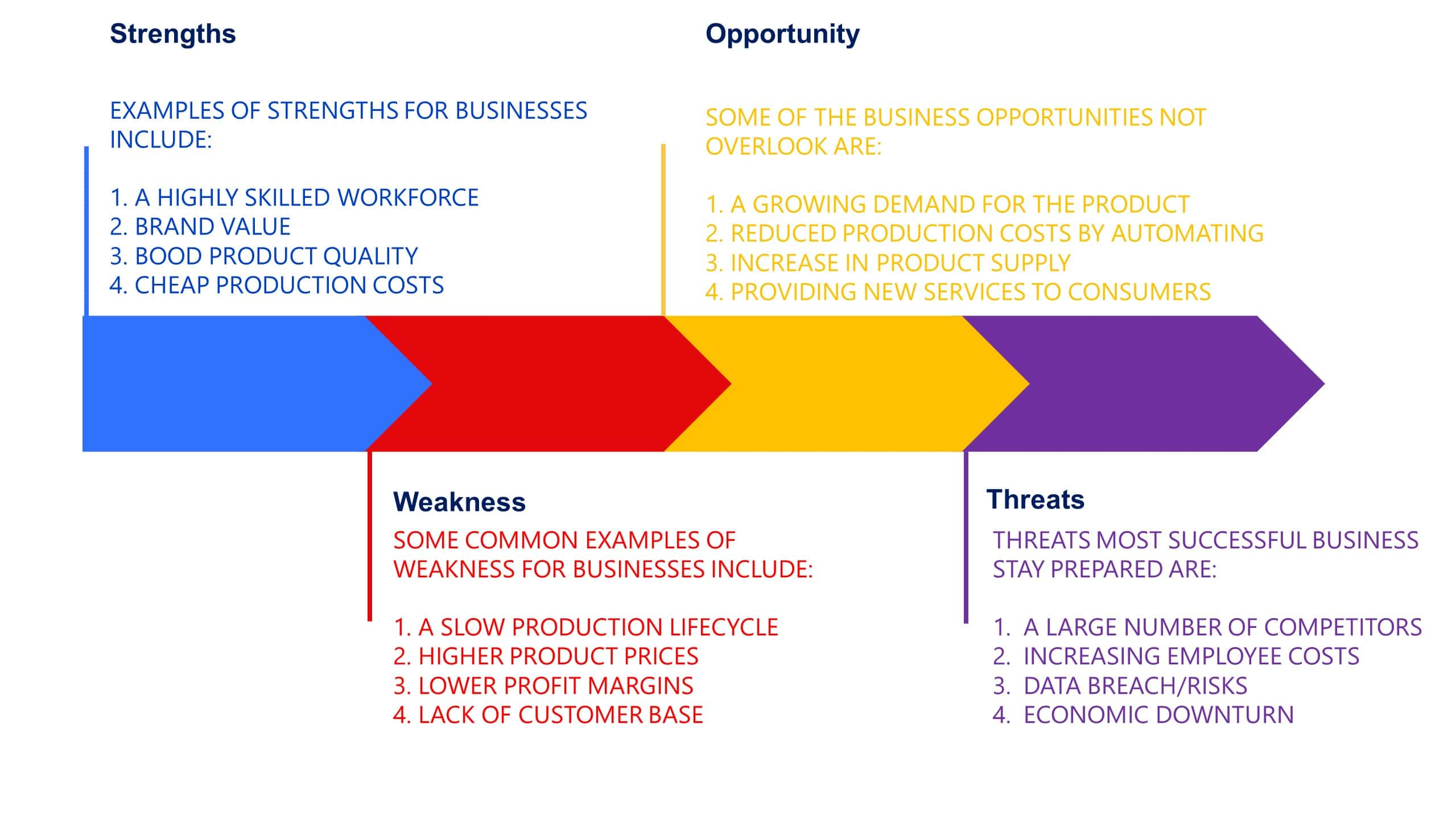 SWOT for business plan examples worksheet-alignthoughts