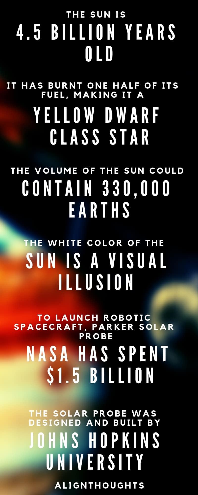 the-parker-solar-probe-nasas-robotic-spacecraft-alignthoughts