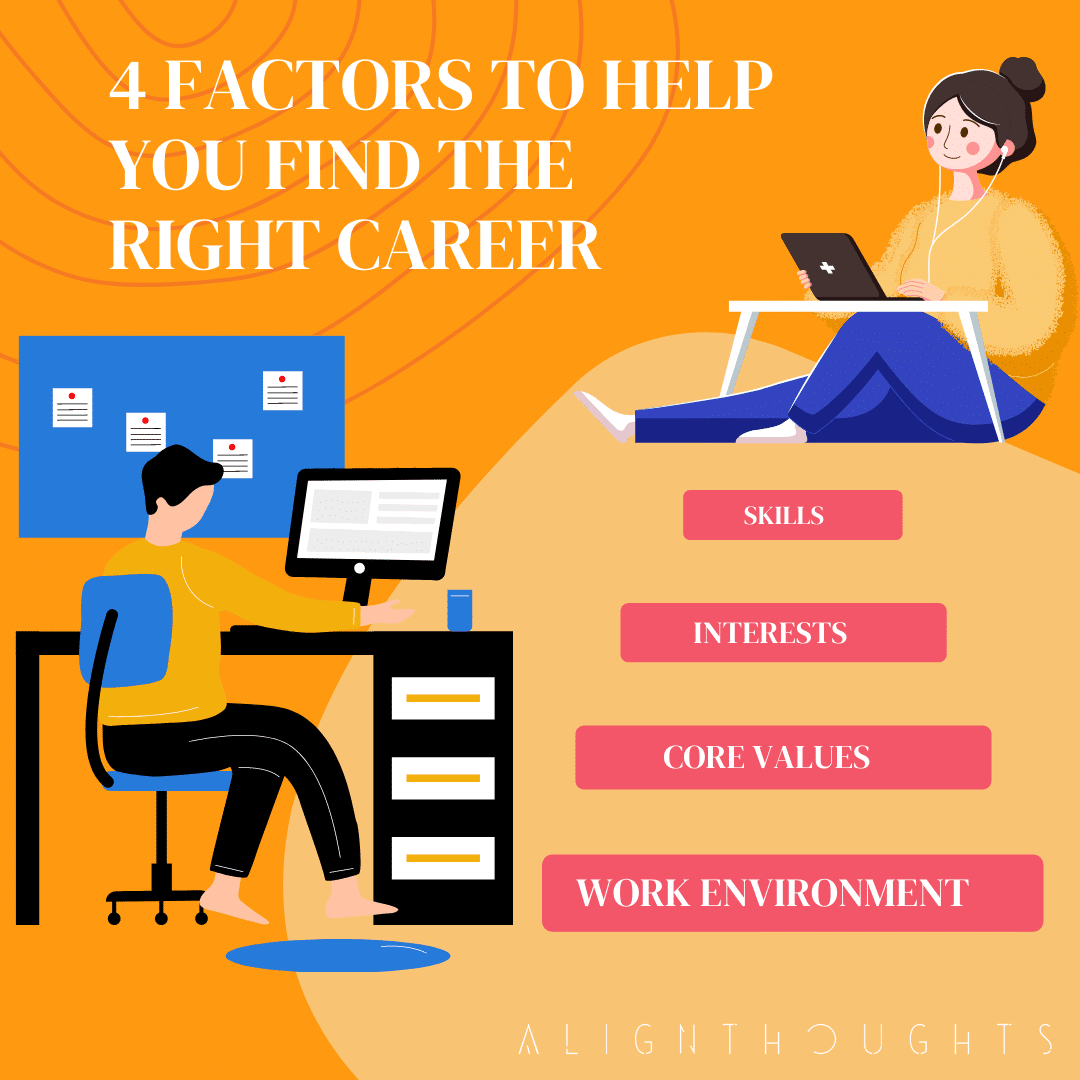 how to find the right job for me-alignthoughts