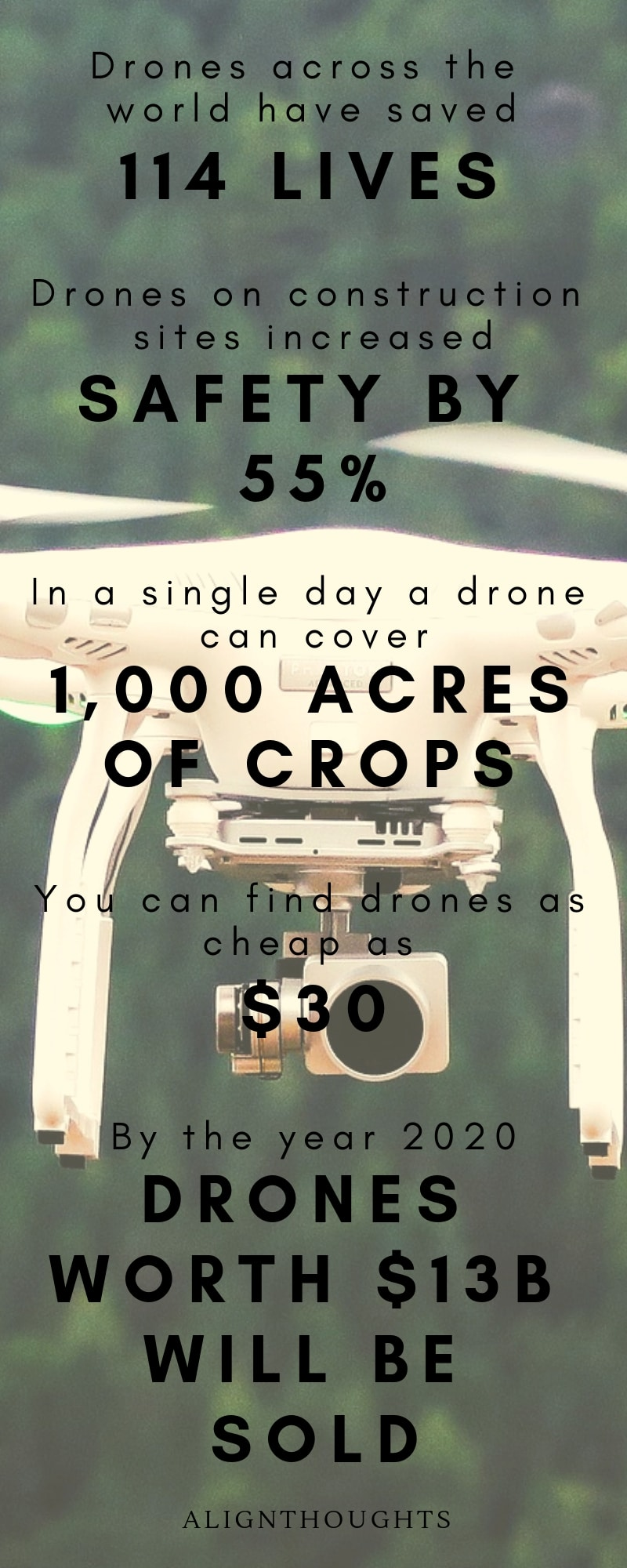 impact-of-drones-in-real-life-alignthoughts