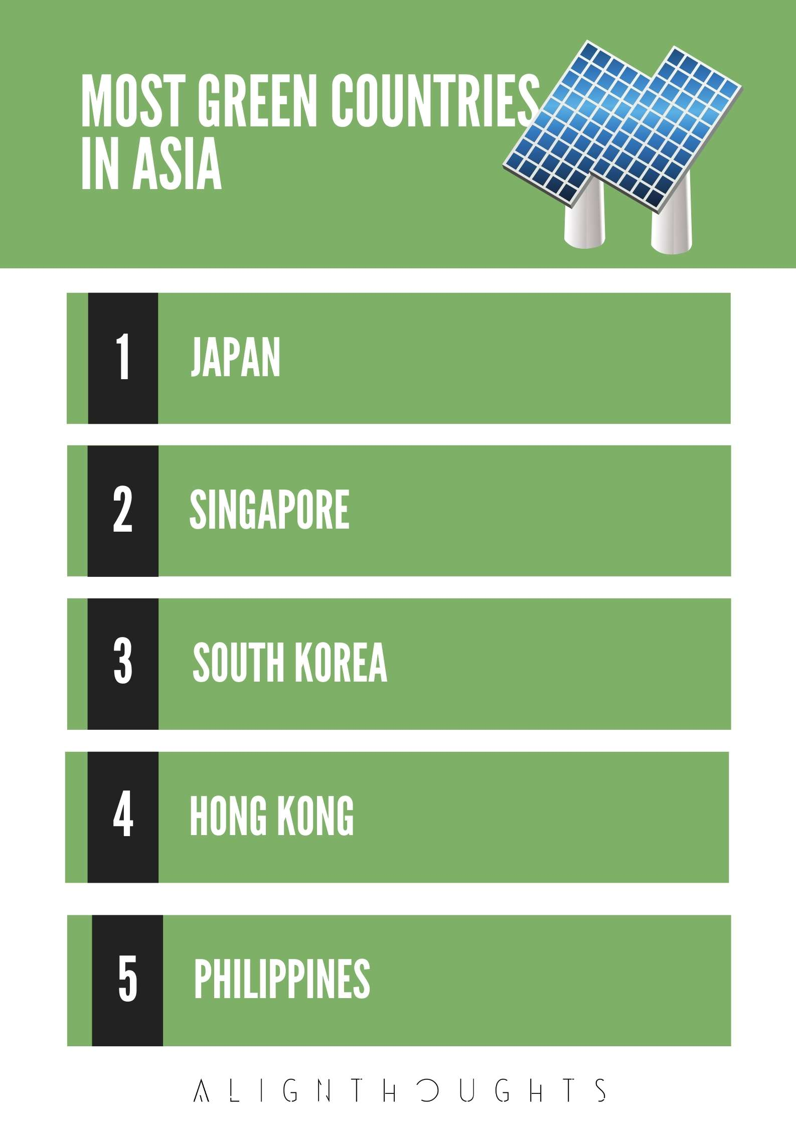 greenest countries in asia-alignthoughts