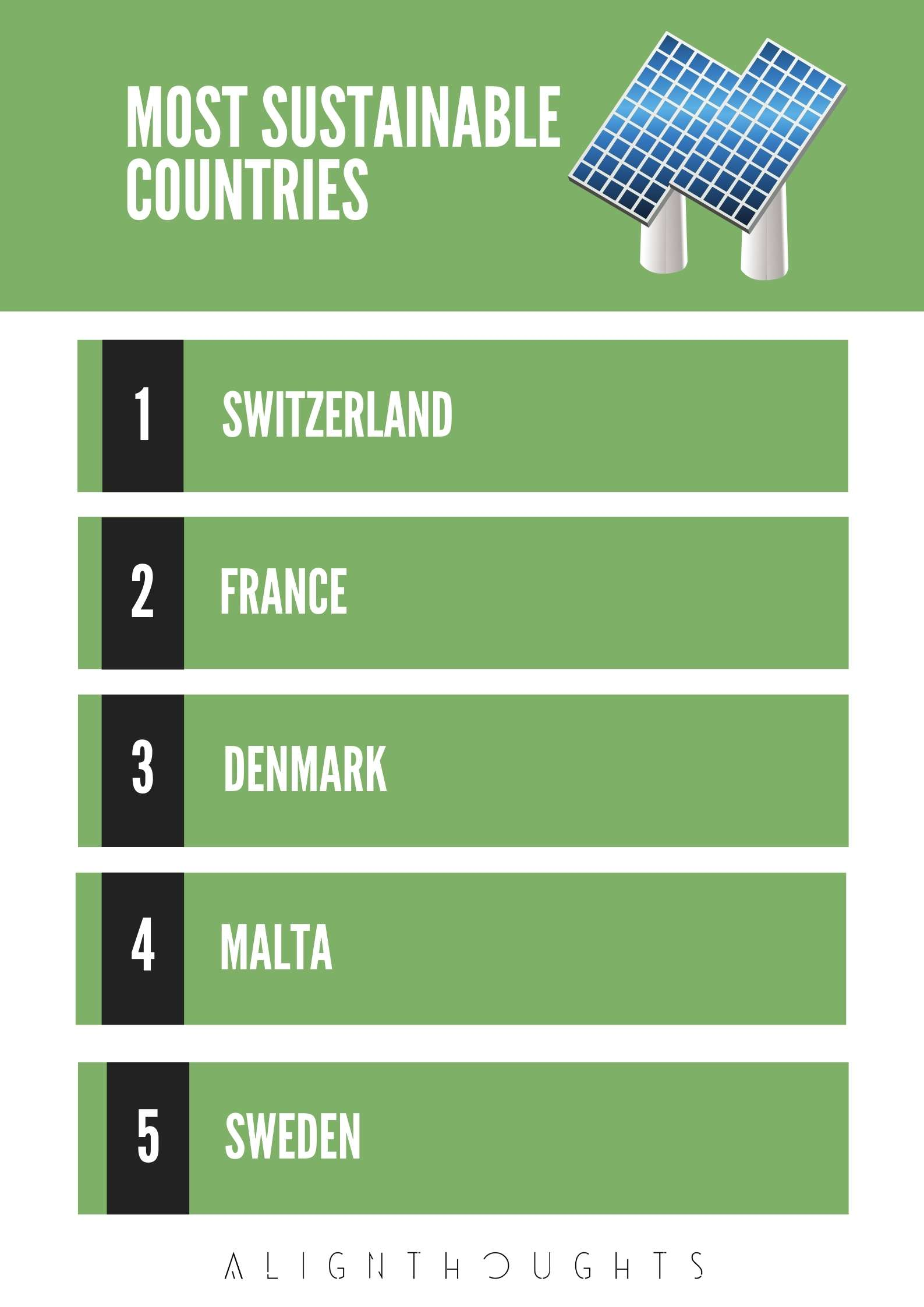 most environmentally friendly countries-greenest countries in europe-alignthoughts