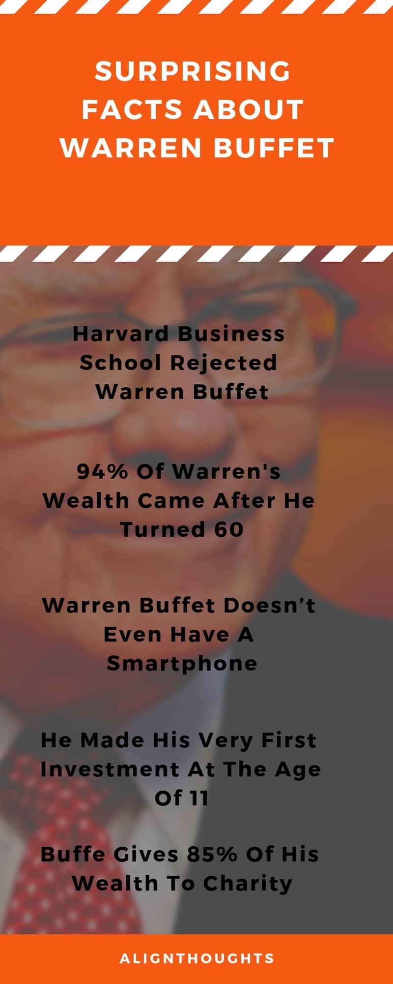 surprising facts about warren buffet