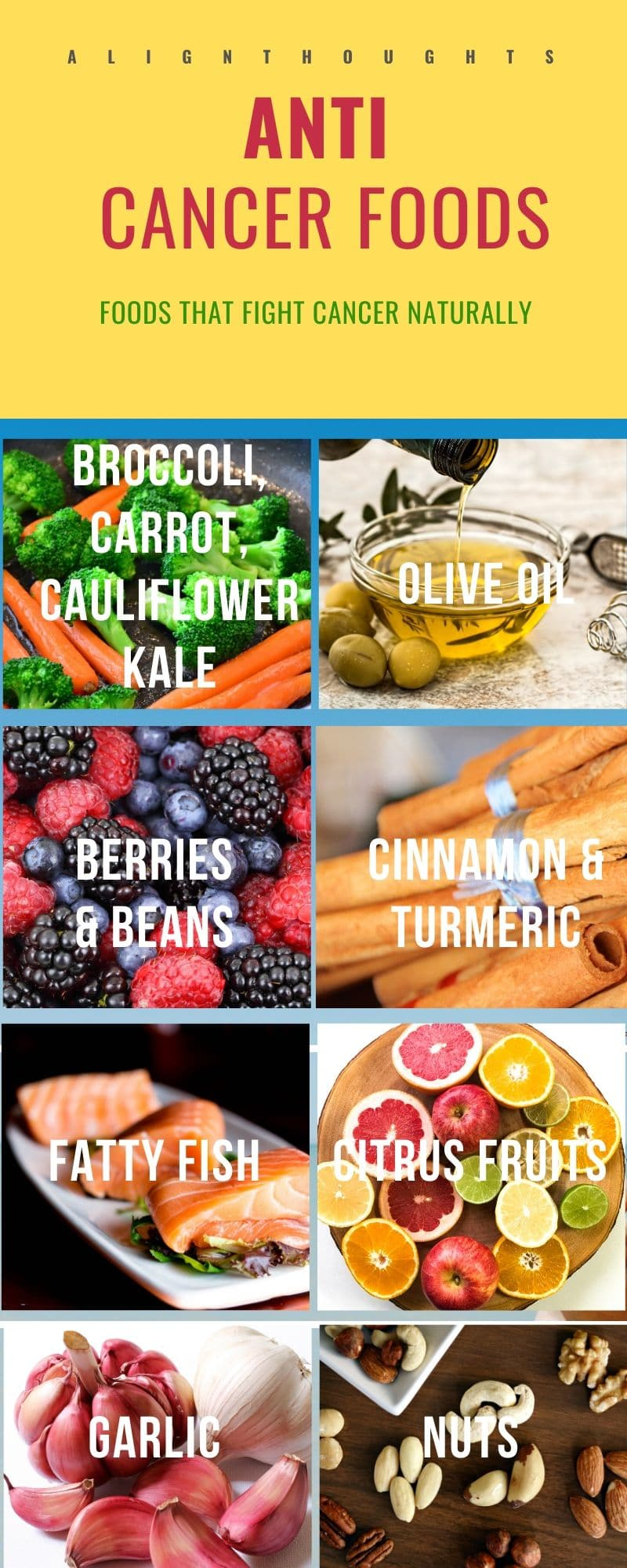 anti cancer foods to prevent cancer naturally