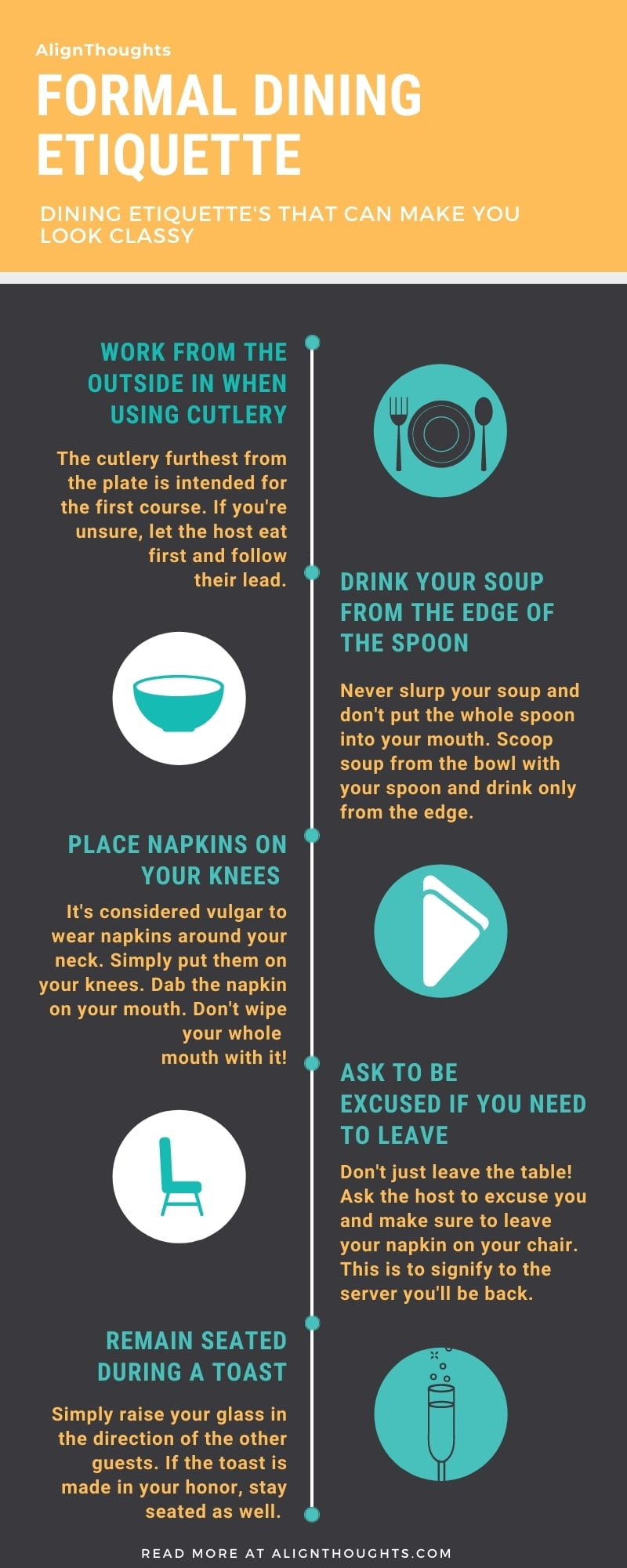 fine dining etiquette-infographic-alignthoughts