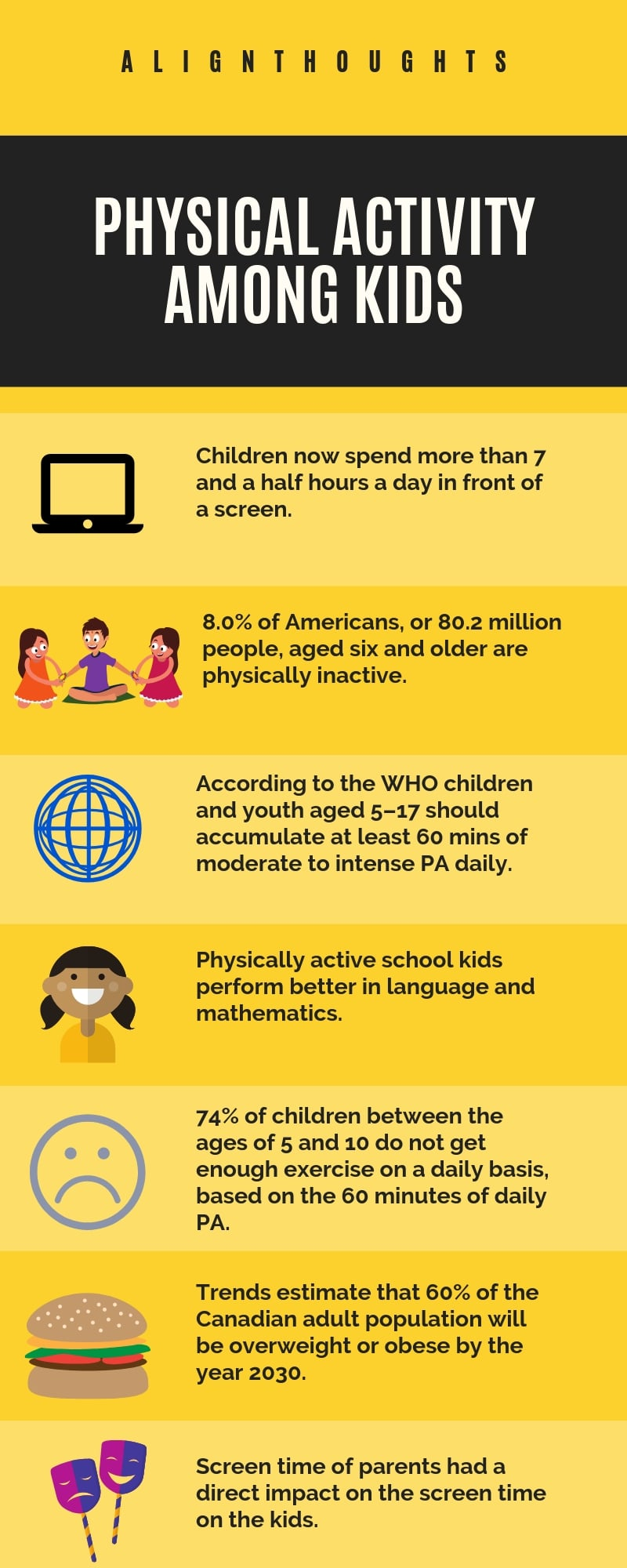PHYSICAL ACTIVITY AMONG KIDS STATISTICS-ALIGNTHOUGHTS