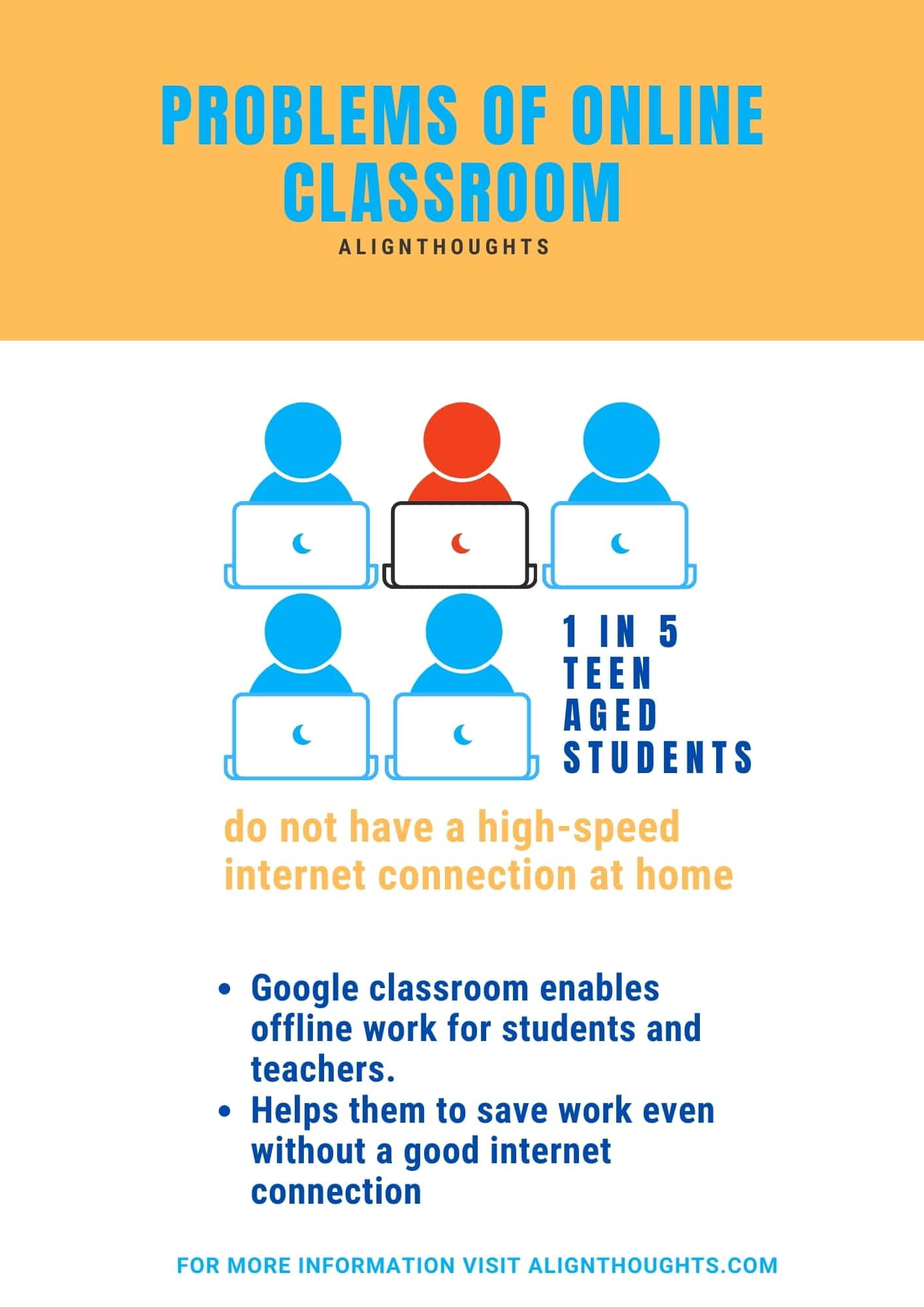 benefits of Google classroom-alignthoughts