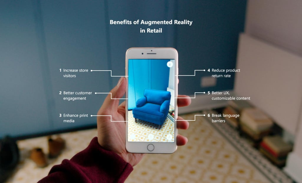 benefits of augmented-reality-marketing