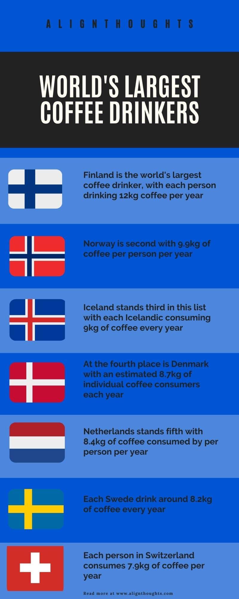 coffee alternatives-most coffee drinkers