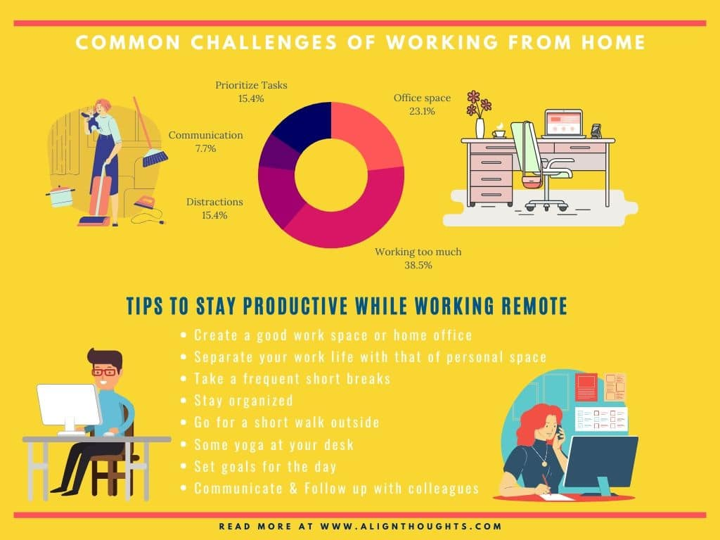 tips for working from home productivity-challenges of working remotely-alignthoughts