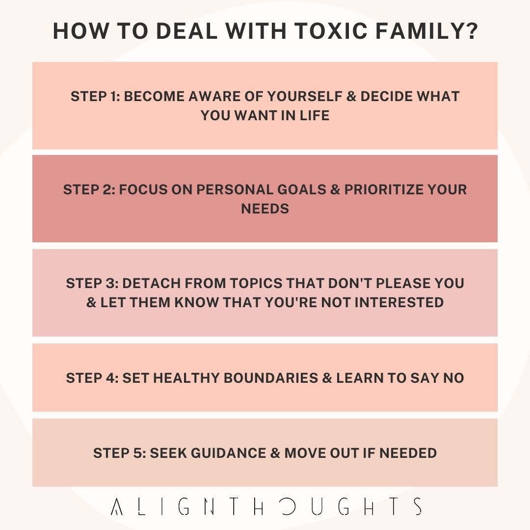 How to deal with my toxic family-alignthoughts
