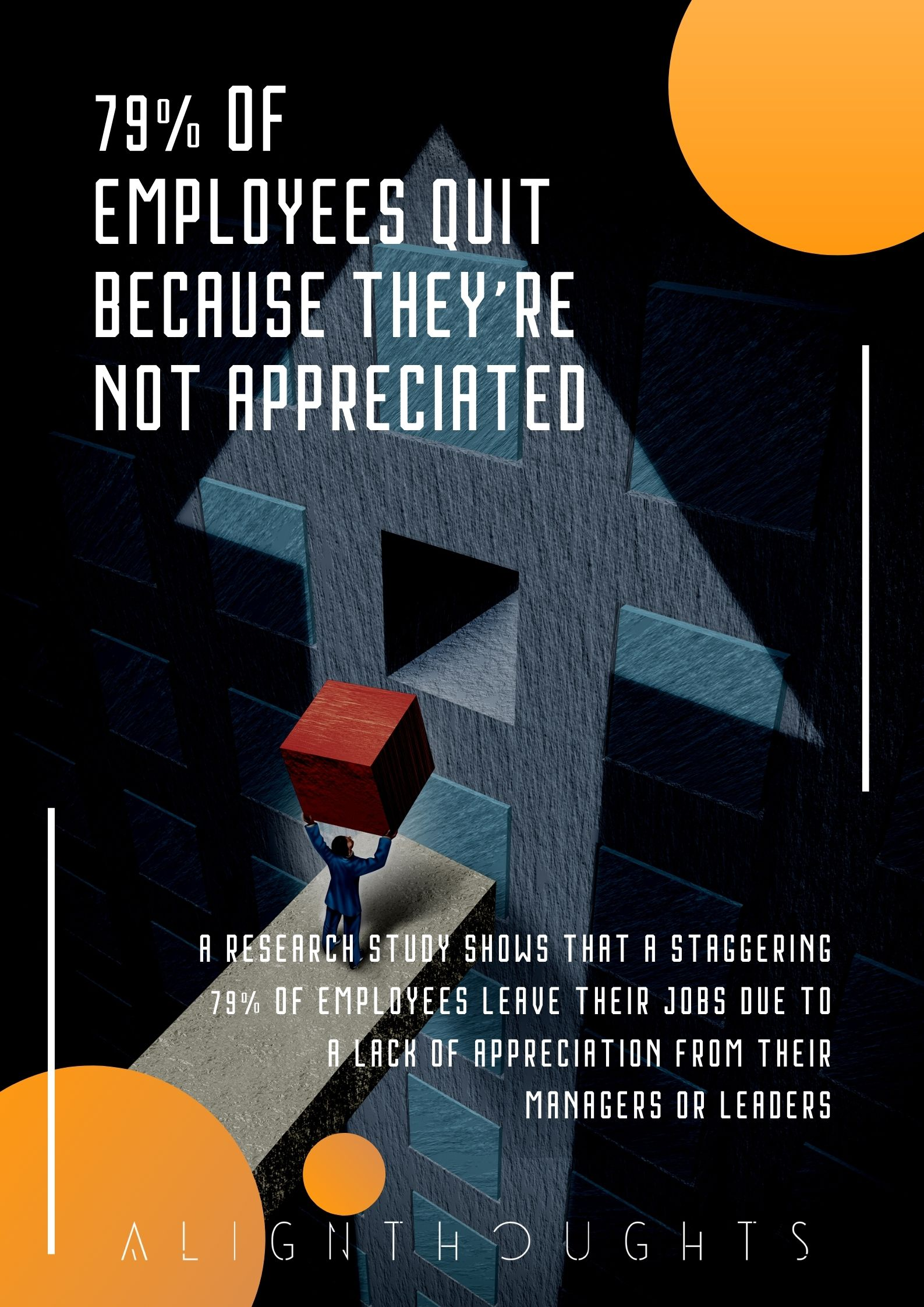 statistics on leadership in workplace-alignthoughts