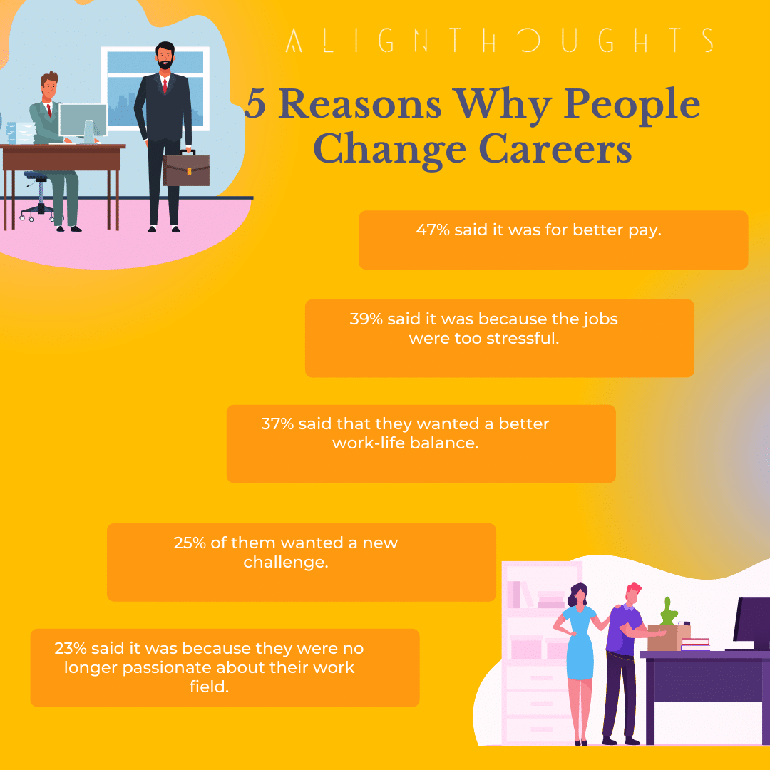 5 Reasons Why People Change Careers-job change-alignthoughts