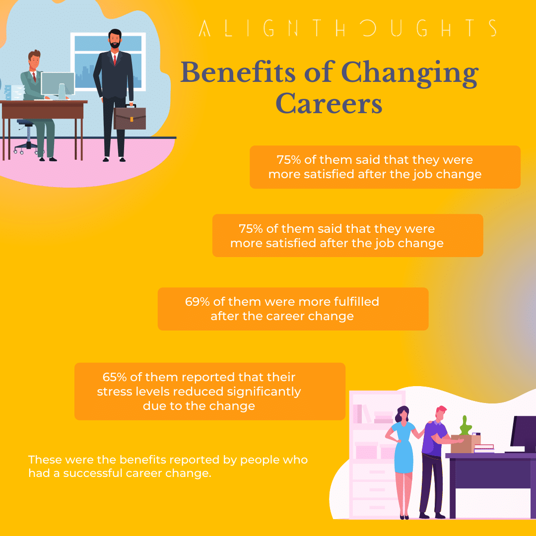 Benefits of Changing Careers successfully-alignthoughts