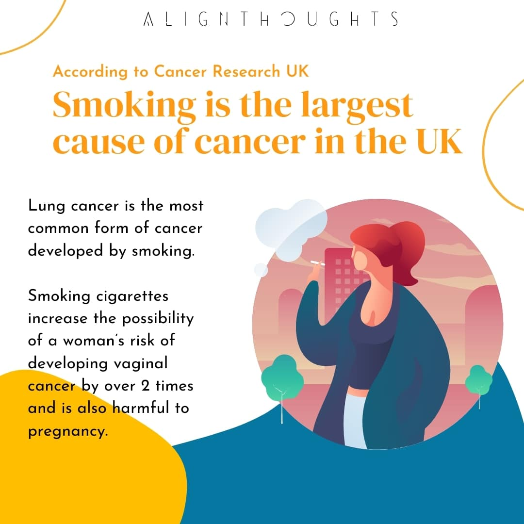 types of cancer and symptoms-alignthoughts