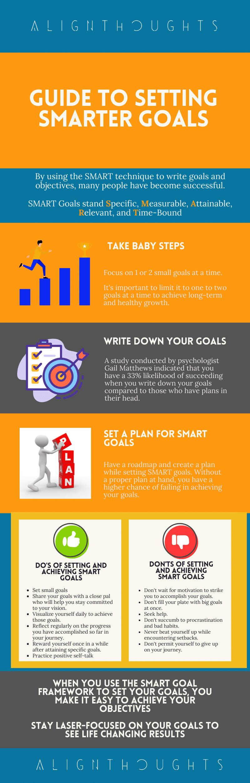 GUIDE-TO-SETTING-SMARTER-GOALS-alignthoughts