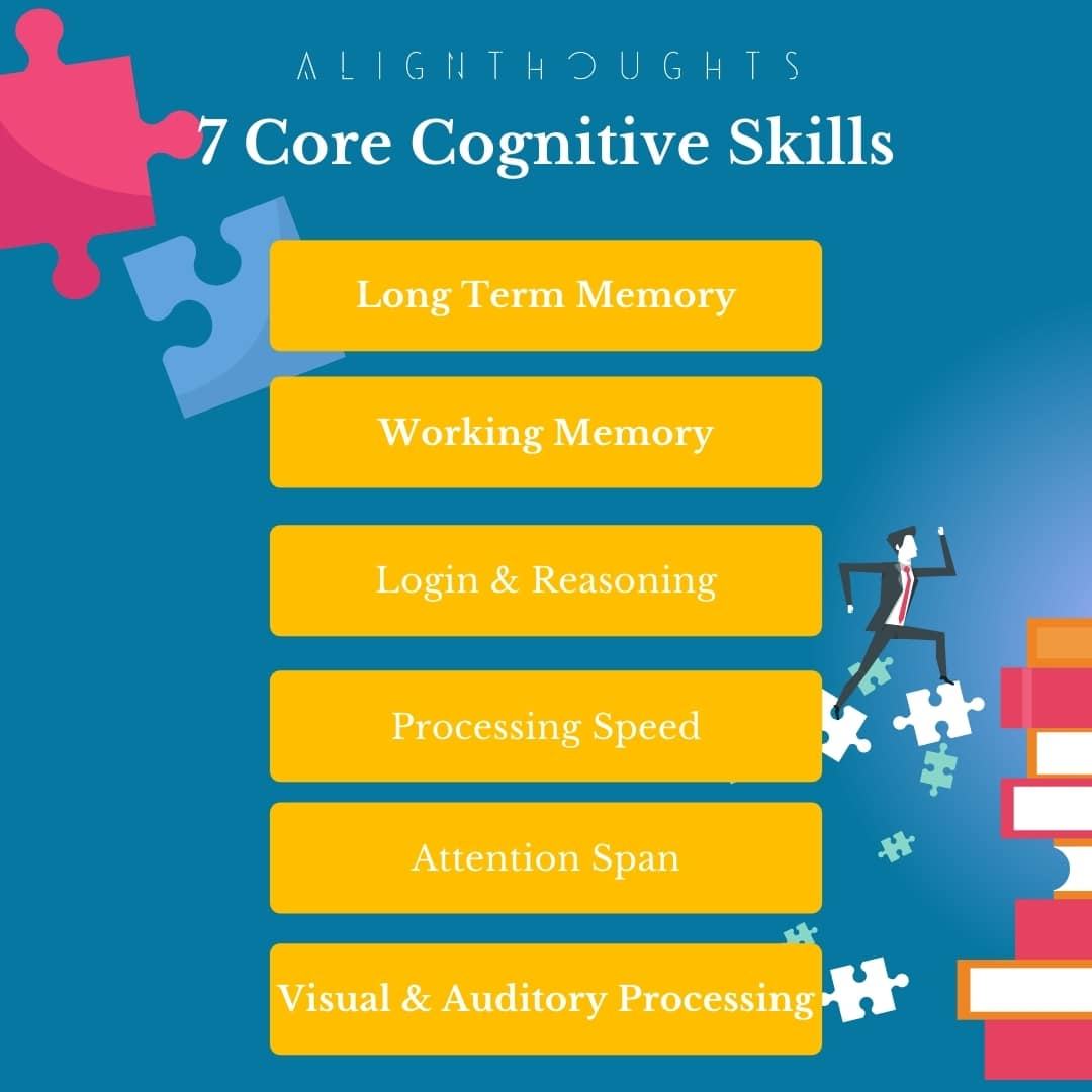 What-Are-The-Core-Cognitive-Skills-alignthoughts