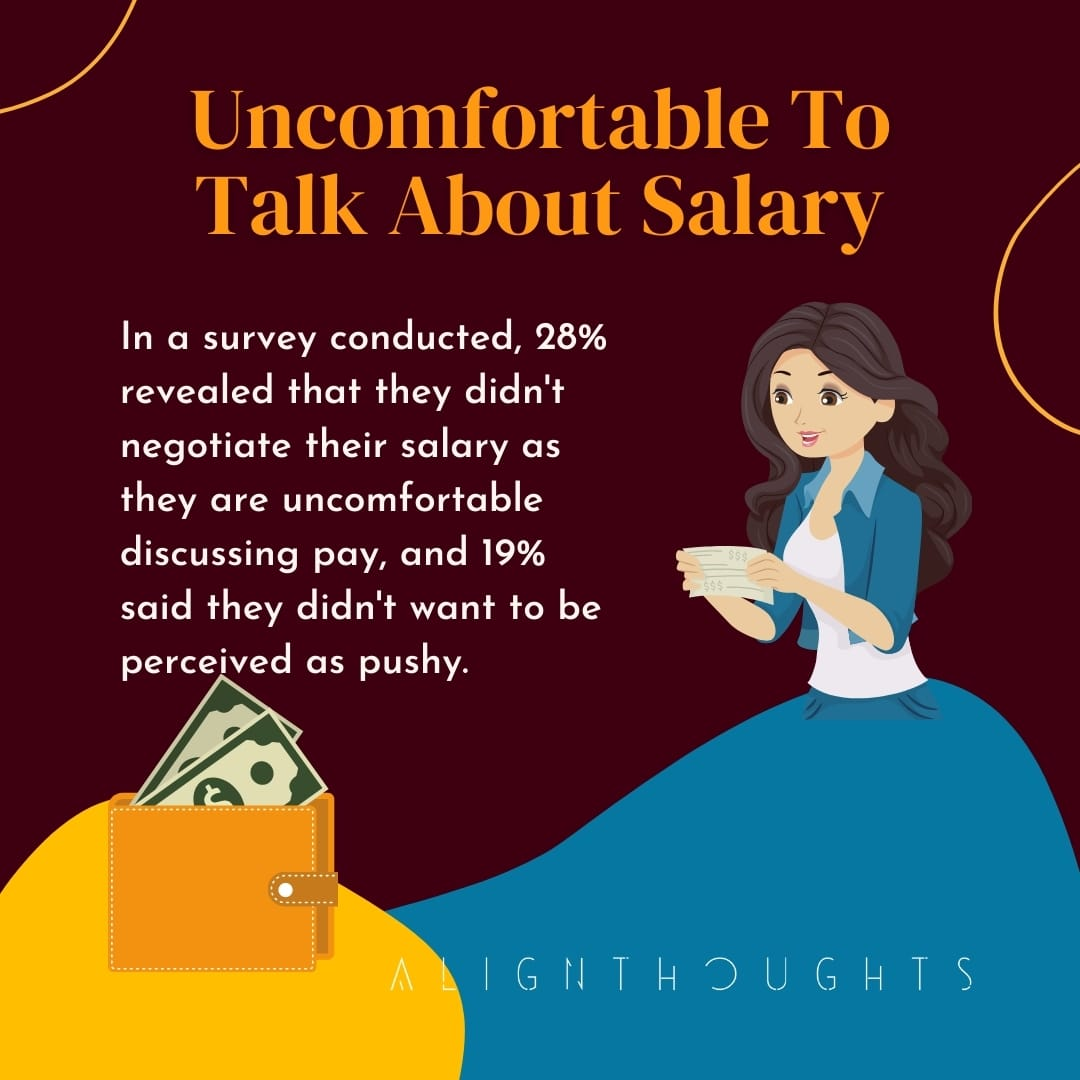 discussing-wages-at-work-alignthoughts